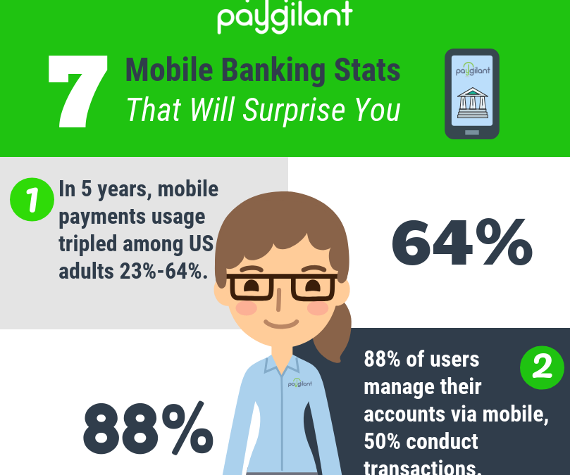 7 Mobile Banking Stats That Will Surprise You