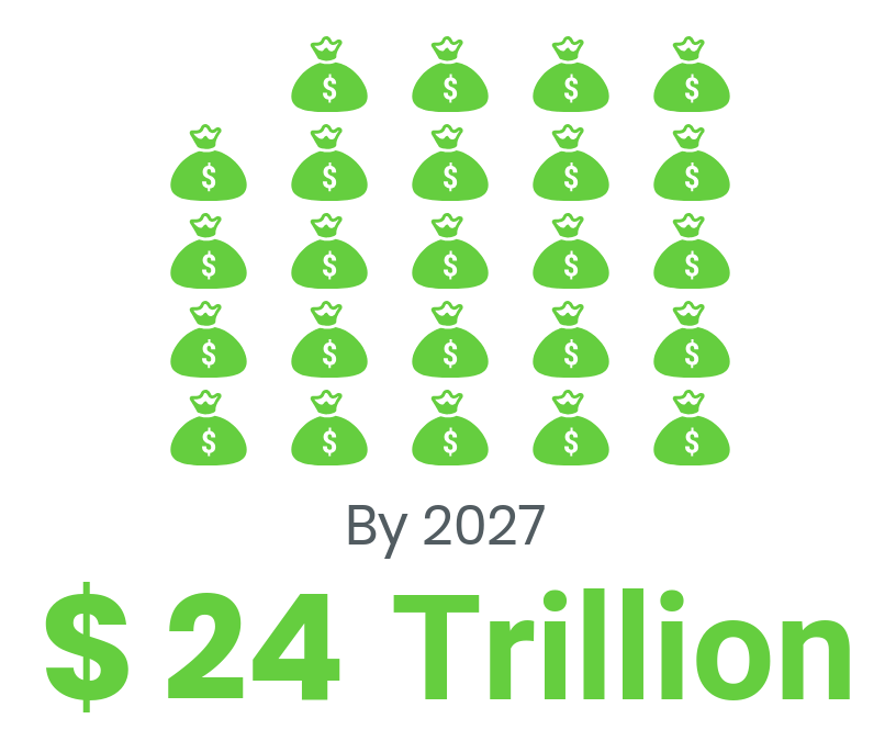 Payments to hit 24 Trillion by 2027