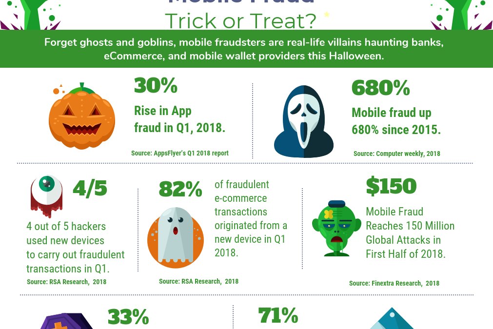 Mobile Payment – Trick and Treat?