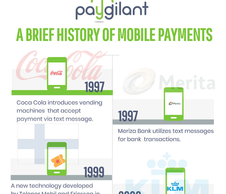 The History of Mobile Payments