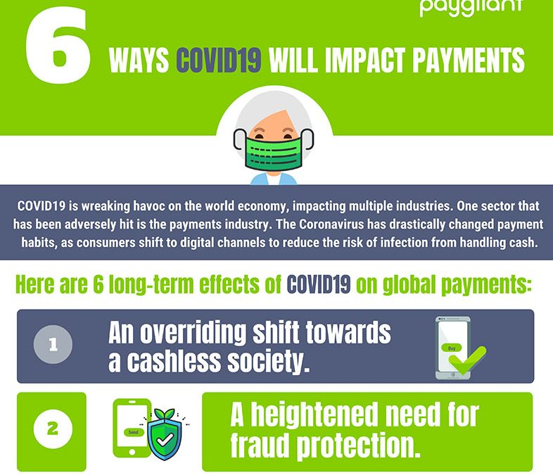 The 6 Ways COVID-19 Will Impact Payments