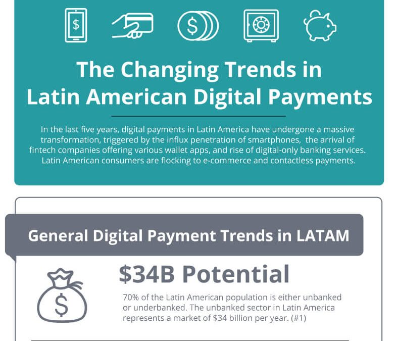 The Changing Trends in Latin American Digital payments