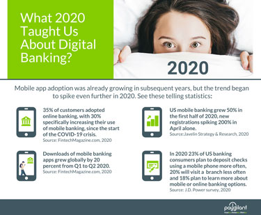 What 2020 Taught Us About Digital Banking?